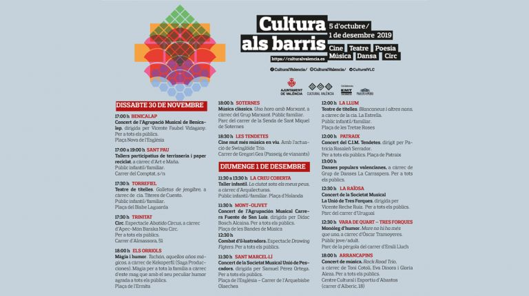 La cultura se acerca este fin de semana a quince barrios de la ciudad