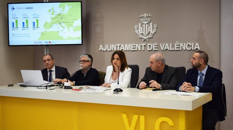 València se posiciona como destino turístico urbano en 2017